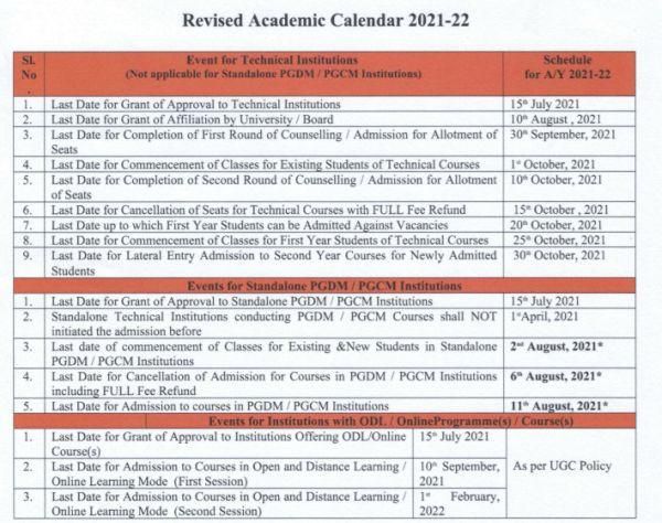 Revised Academic Calendar 2021-22: Classes in engineering, tech institutes to begin 25 Oct.