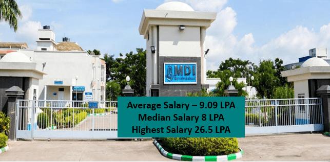 MDI Murshidabad Placement 2021. Average salary, lower than last year.
